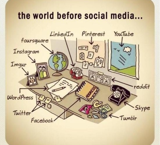 before-social-networks